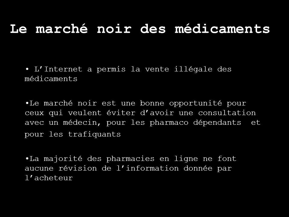 Le marché noir des médicaments LInternet a permis la vente illégale des médicaments Le marché noir est une bonne opportunité pour ceux qui veulent évi