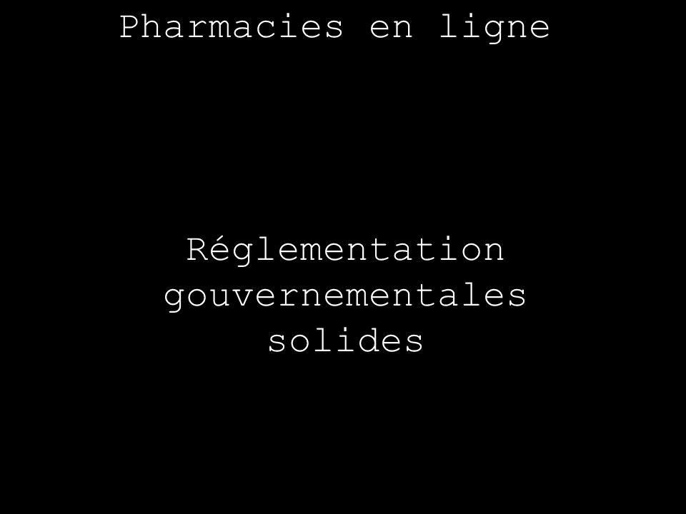Réglementation gouvernementales solides Pharmacies en ligne