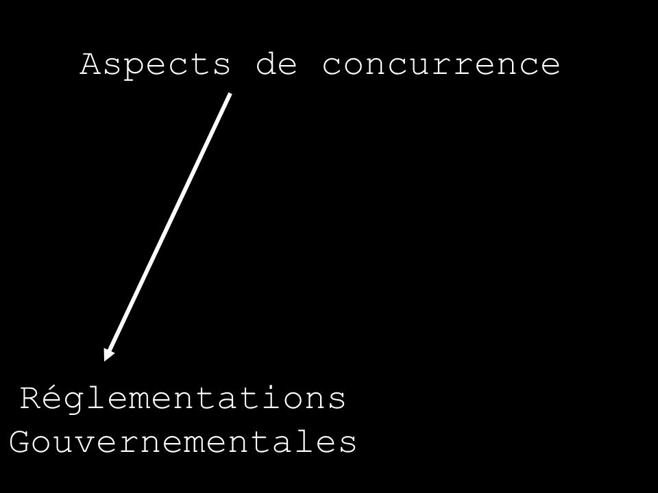 Aspects de concurrence Réglementations Gouvernementales