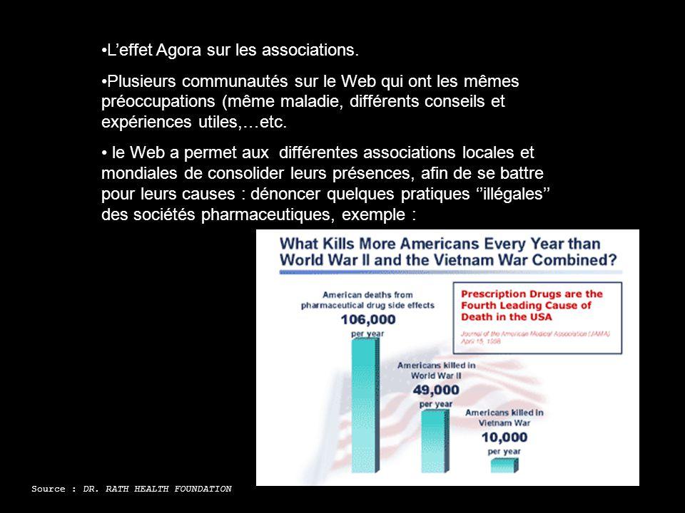 Aspects de concurrence MarketingRéglementations Gouvernementales Exportations aux USA