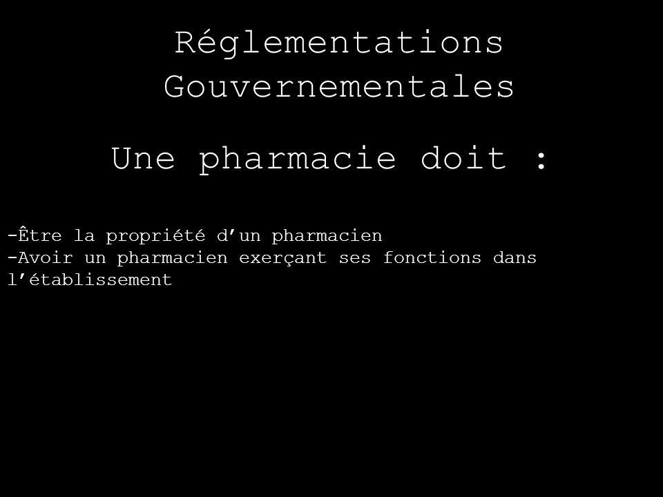 Réglementations Gouvernementales Une pharmacie doit : -Être la propriété dun pharmacien -Avoir un pharmacien exerçant ses fonctions dans létablissemen