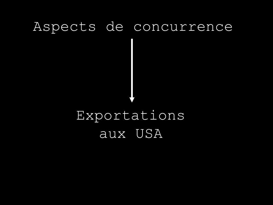 Aspects de concurrence Exportations aux USA
