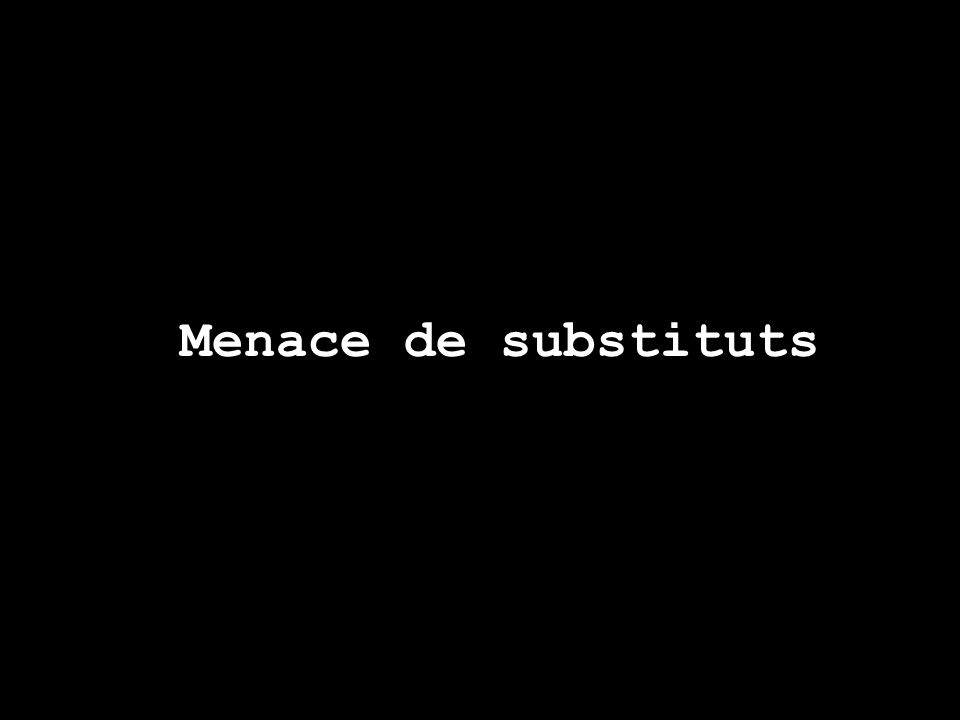 Menace de substituts