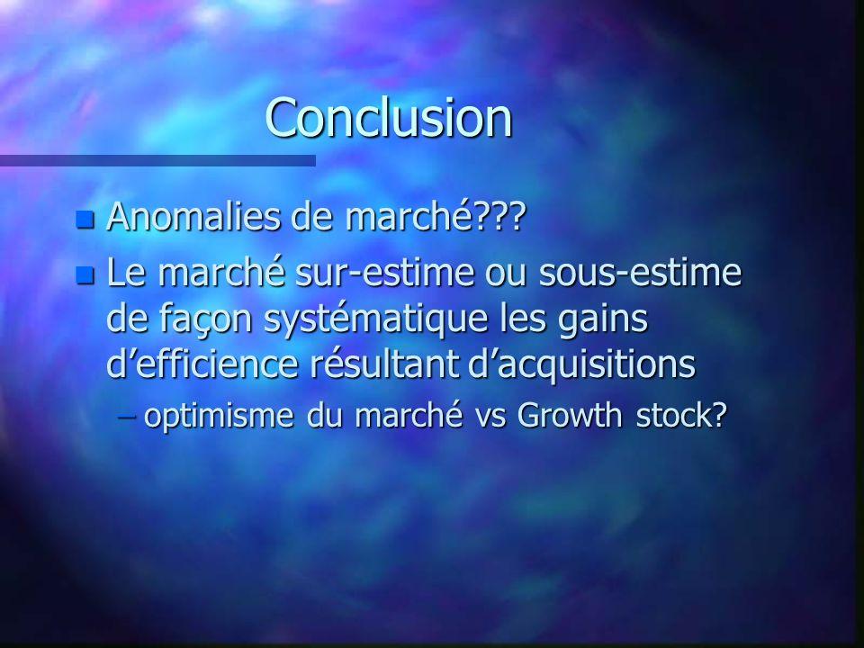 Conclusion n Anomalies de marché??? n Le marché sur-estime ou sous-estime de façon systématique les gains defficience résultant dacquisitions –optimis
