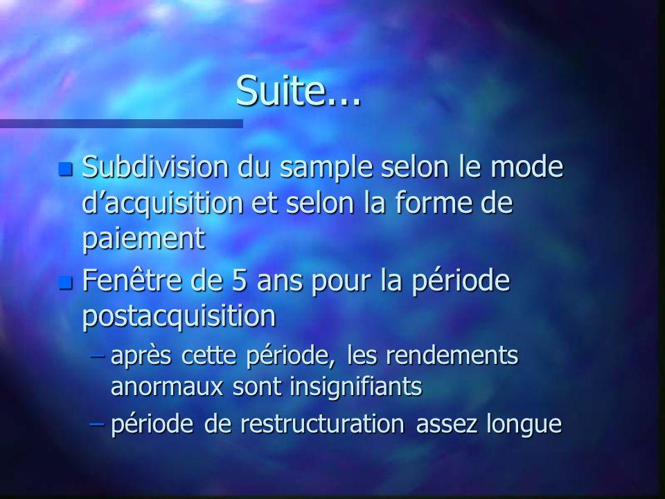 Suite... n Subdivision du sample selon le mode dacquisition et selon la forme de paiement n Fenêtre de 5 ans pour la période postacquisition –après ce
