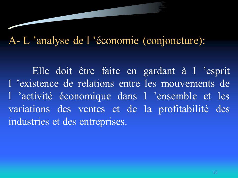 13 A- L analyse de l économie (conjoncture): Elle doit être faite en gardant à l esprit l existence de relations entre les mouvements de l activité éc