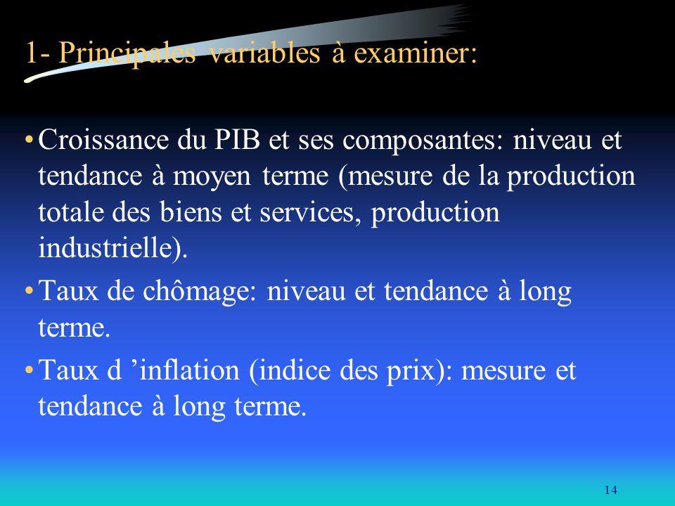 14 1- Principales variables à examiner: Croissance du PIB et ses composantes: niveau et tendance à moyen terme (mesure de la production totale des bie