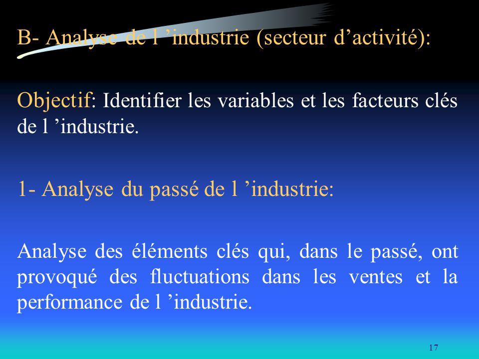 17 B- Analyse de l industrie (secteur dactivité): Objectif : Identifier les variables et les facteurs clés de l industrie. 1- Analyse du passé de l in