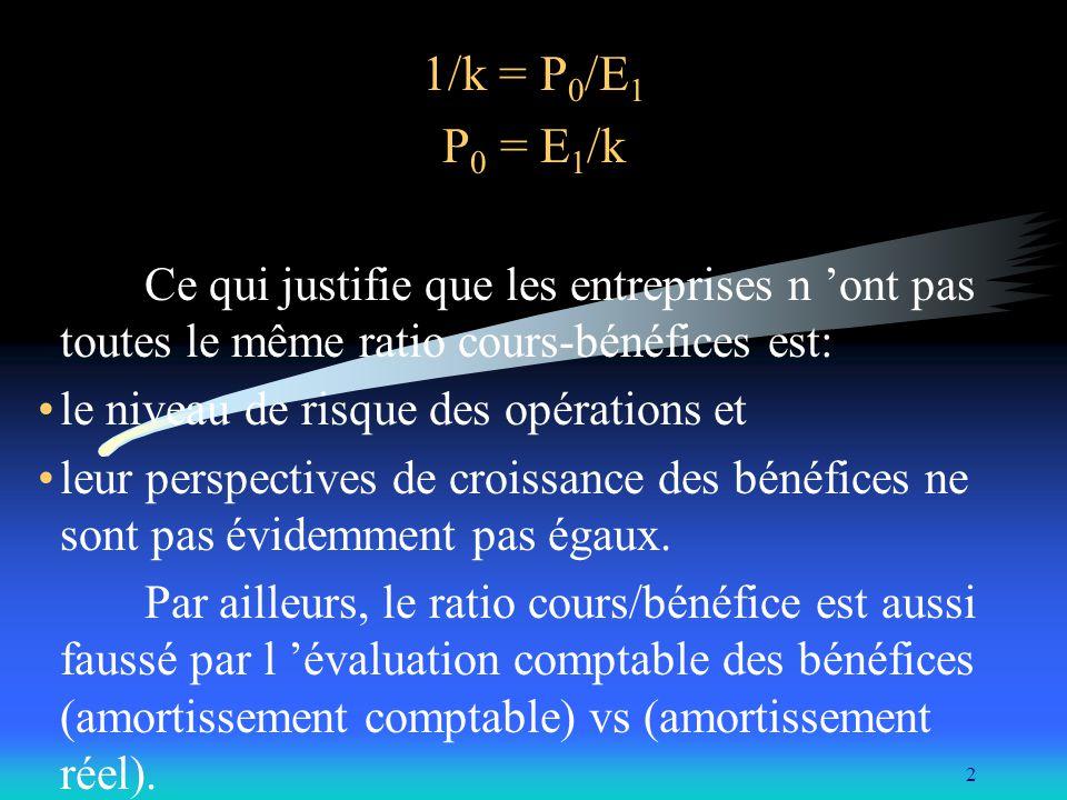 2 1/k = P 0 /E 1 P 0 = E 1 /k Ce qui justifie que les entreprises n ont pas toutes le même ratio cours-bénéfices est: le niveau de risque des opératio