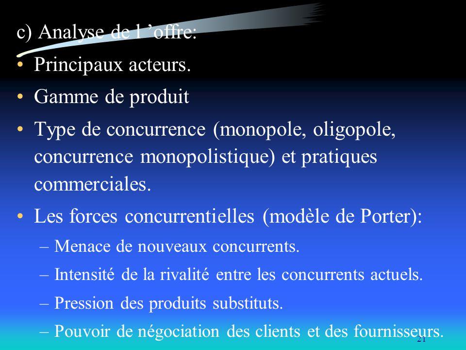 21 c) Analyse de l offre: Principaux acteurs. Gamme de produit Type de concurrence (monopole, oligopole, concurrence monopolistique) et pratiques comm