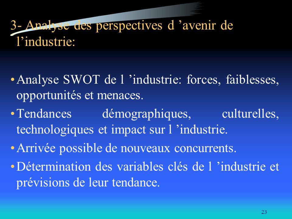 23 3- Analyse des perspectives d avenir de lindustrie: Analyse SWOT de l industrie: forces, faiblesses, opportunités et menaces. Tendances démographiq