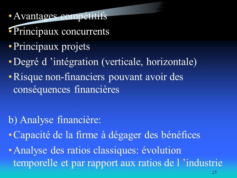25 Avantages compétitifs Principaux concurrents Principaux projets Degré d intégration (verticale, horizontale) Risque non-financiers pouvant avoir de