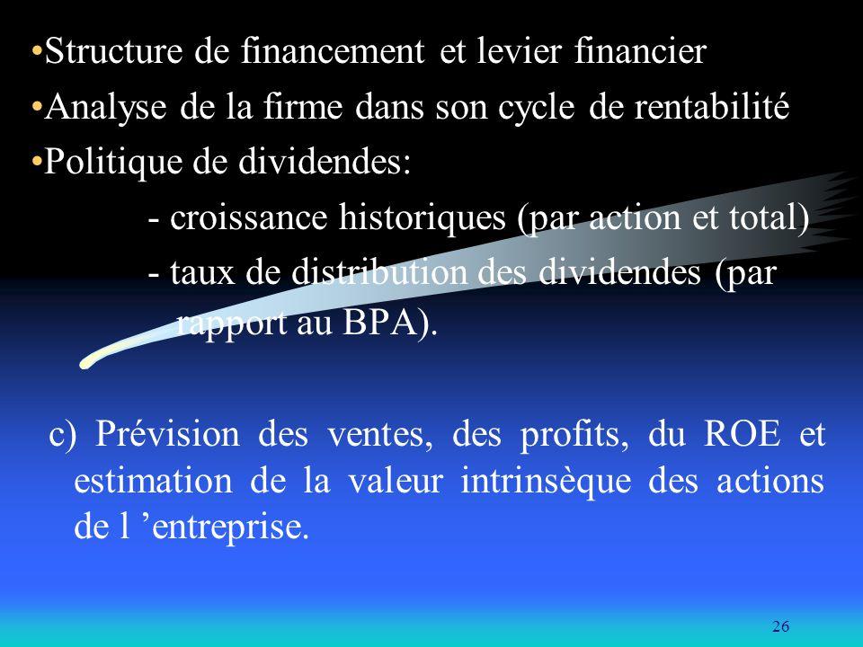26 Structure de financement et levier financier Analyse de la firme dans son cycle de rentabilité Politique de dividendes: - croissance historiques (p