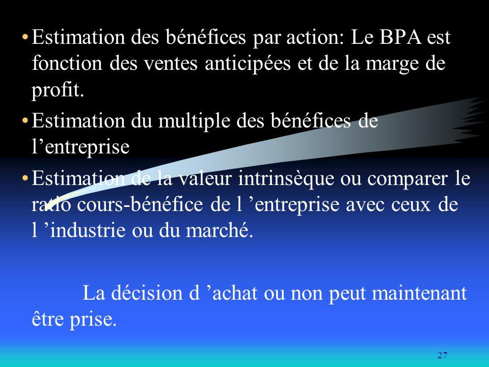 27 Estimation des bénéfices par action: Le BPA est fonction des ventes anticipées et de la marge de profit. Estimation du multiple des bénéfices de le