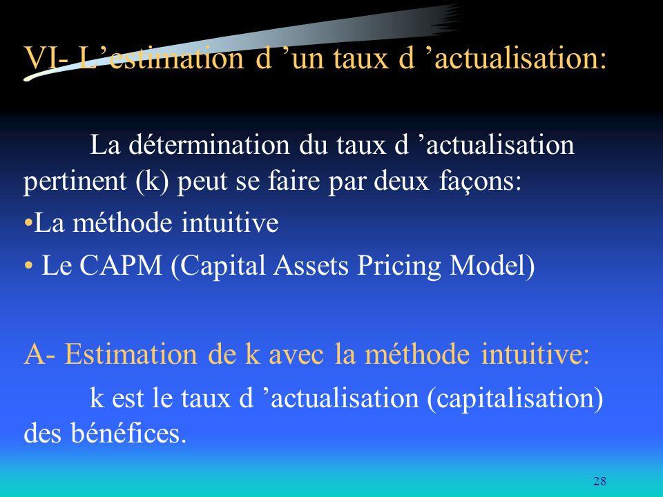 28 VI- Lestimation d un taux d actualisation: La détermination du taux d actualisation pertinent (k) peut se faire par deux façons: La méthode intuiti