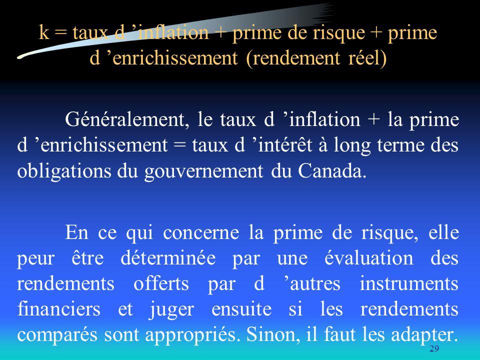 29 k = taux d inflation + prime de risque + prime d enrichissement (rendement réel) Généralement, le taux d inflation + la prime d enrichissement = ta