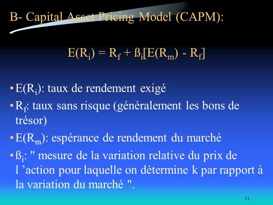 31 B- Capital Asset Pricing Model (CAPM): E(R i ) = R f + ß i [E(R m ) - R f ] E(R i ): taux de rendement exigé R f : taux sans risque (généralement l