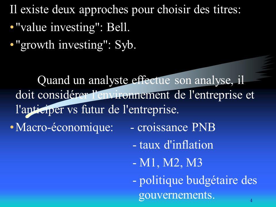 5 Social: - fiscalité - besoins des consommateurs - mood - politique Cycle économique: - entreprise cyclique.