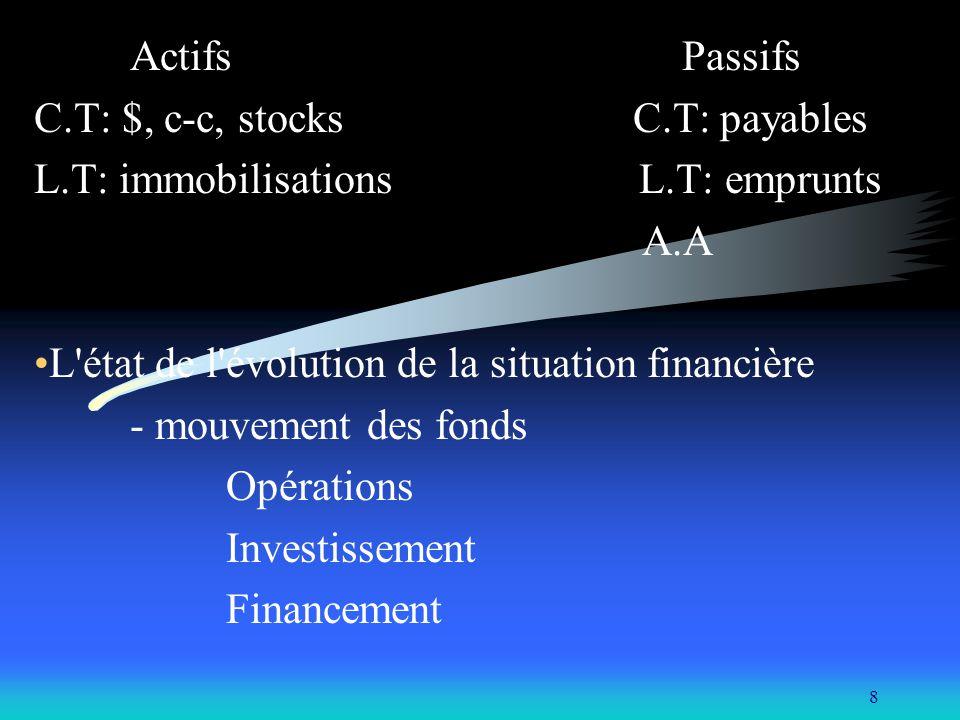 8 Actifs Passifs C.T: $, c-c, stocks C.T: payables L.T: immobilisations L.T: emprunts A.A L'état de l'évolution de la situation financière - mouvement
