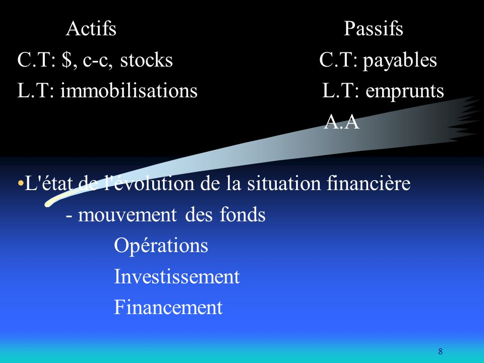 9 III- L analyse fondamentale: Analyse « Top-Down »: économie, industrie, entreprise.