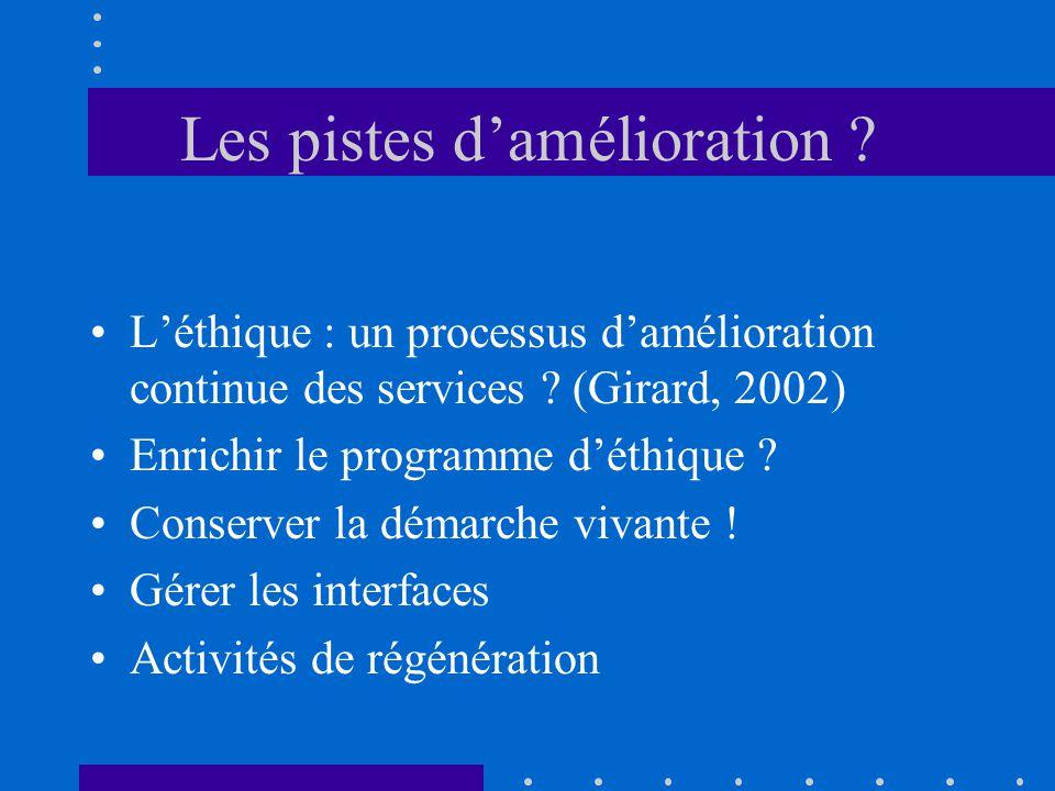 Les pistes damélioration ? Léthique : un processus damélioration continue des services ? (Girard, 2002) Enrichir le programme déthique ? Conserver la
