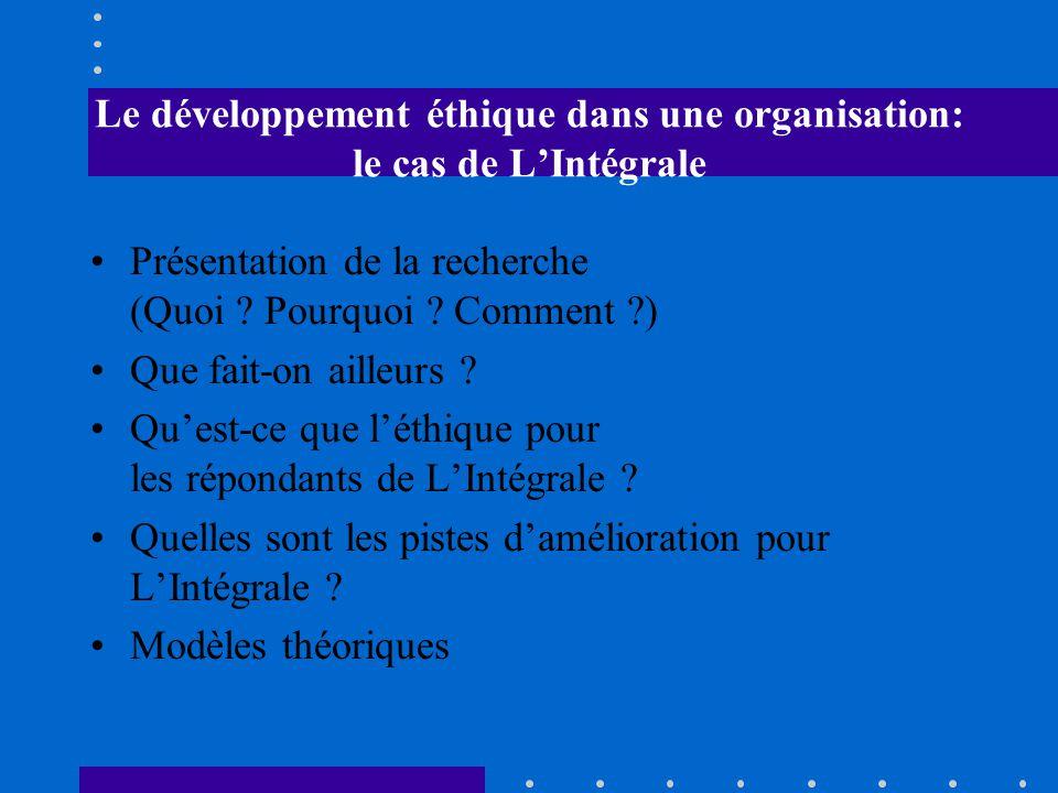 Le développement éthique dans une organisation: le cas de LIntégrale Présentation de la recherche (Quoi ? Pourquoi ? Comment ?) Que fait-on ailleurs ?