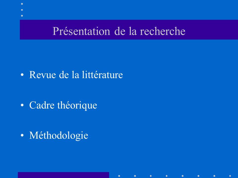 Présentation de la recherche Revue de la littérature Cadre théorique Méthodologie