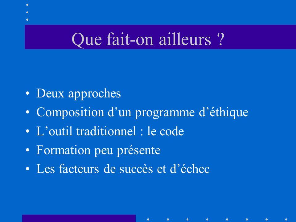Que fait-on ailleurs ? Deux approches Composition dun programme déthique Loutil traditionnel : le code Formation peu présente Les facteurs de succès e