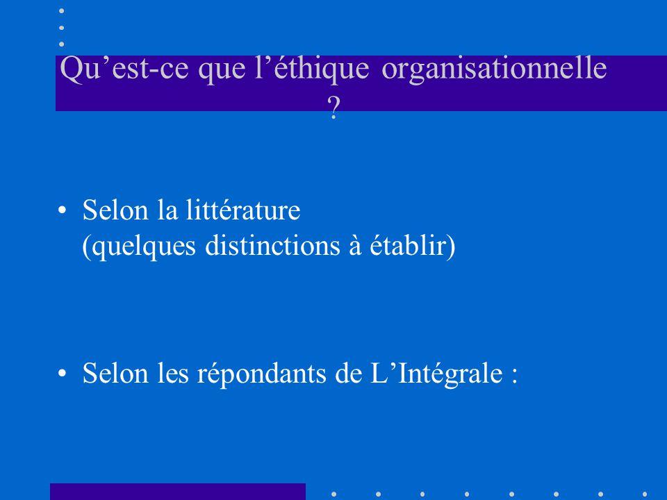 Quest-ce que léthique organisationnelle ? Selon la littérature (quelques distinctions à établir) Selon les répondants de LIntégrale :