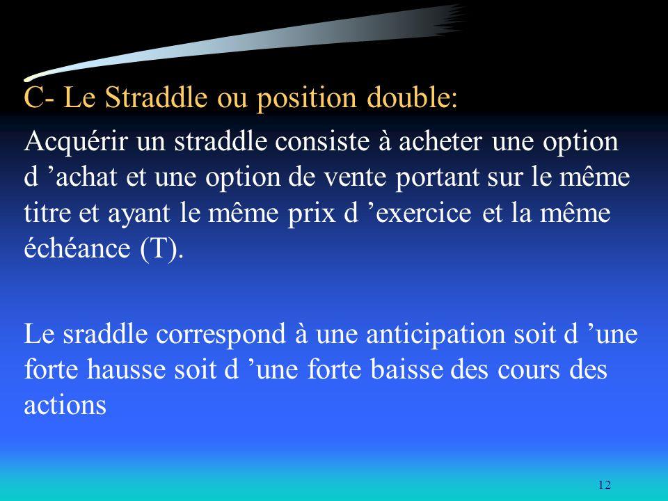 12 C- Le Straddle ou position double: Acquérir un straddle consiste à acheter une option d achat et une option de vente portant sur le même titre et a