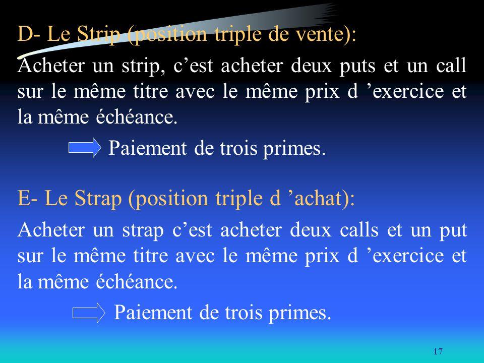 17 D- Le Strip (position triple de vente): Acheter un strip, cest acheter deux puts et un call sur le même titre avec le même prix d exercice et la mê