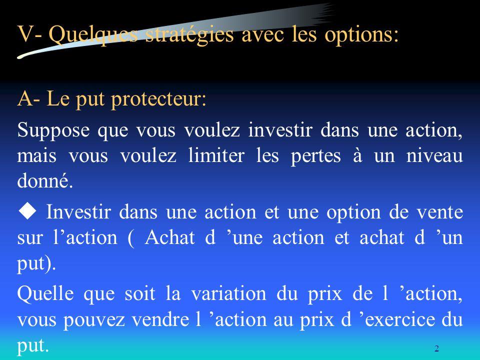 2 V- Quelques stratégies avec les options: A- Le put protecteur: Suppose que vous voulez investir dans une action, mais vous voulez limiter les pertes