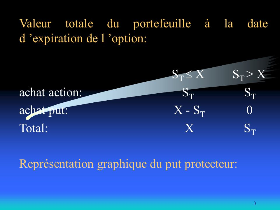 3 Valeur totale du portefeuille à la date d expiration de l option: S T X S T > X achat action: S T S T achat put: X - S T 0 Total: X S T Représentati