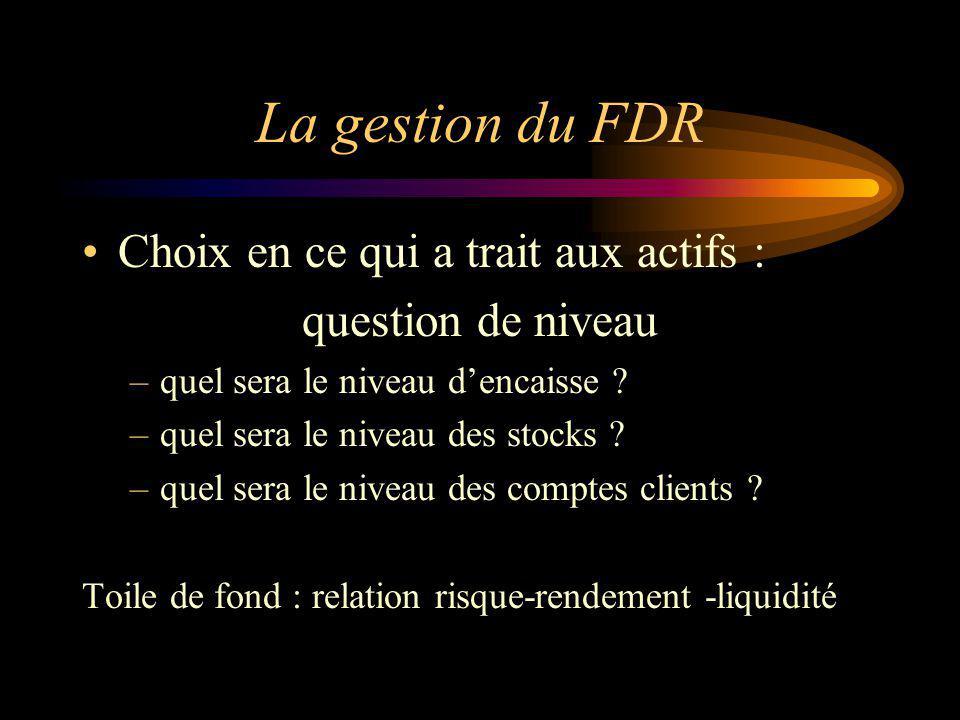 La gestion du FDR Choix en ce qui a trait aux actifs : question de niveau –quel sera le niveau dencaisse .