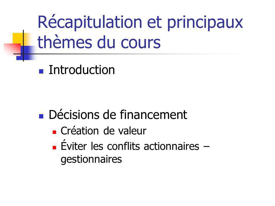 Récapitulation et principaux thèmes du cours Introduction Décisions de financement Création de valeur Éviter les conflits actionnaires – gestionnaires