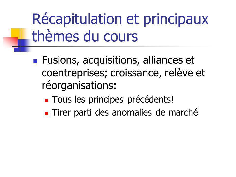 Récapitulation et principaux thèmes du cours Fusions, acquisitions, alliances et coentreprises; croissance, relève et réorganisations: Tous les principes précédents.