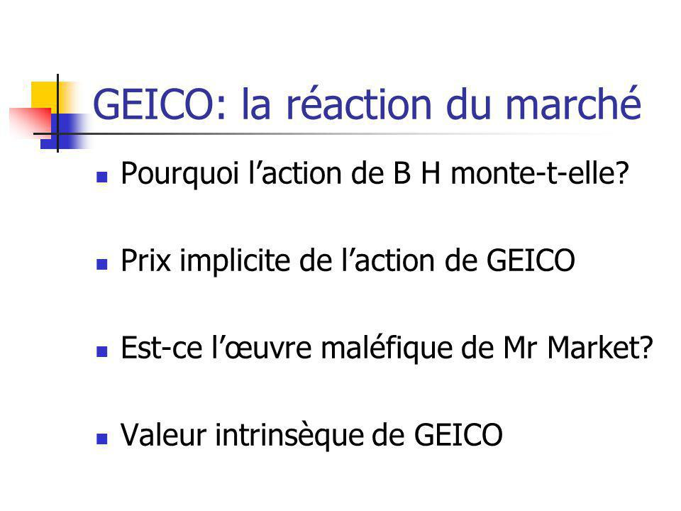 GEICO: la réaction du marché Pourquoi laction de B H monte-t-elle.