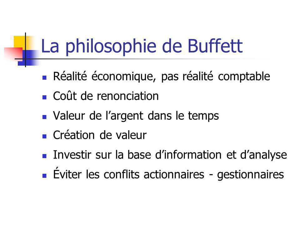 La philosophie de Buffett Réalité économique, pas réalité comptable Coût de renonciation Valeur de largent dans le temps Création de valeur Investir sur la base dinformation et danalyse Éviter les conflits actionnaires - gestionnaires