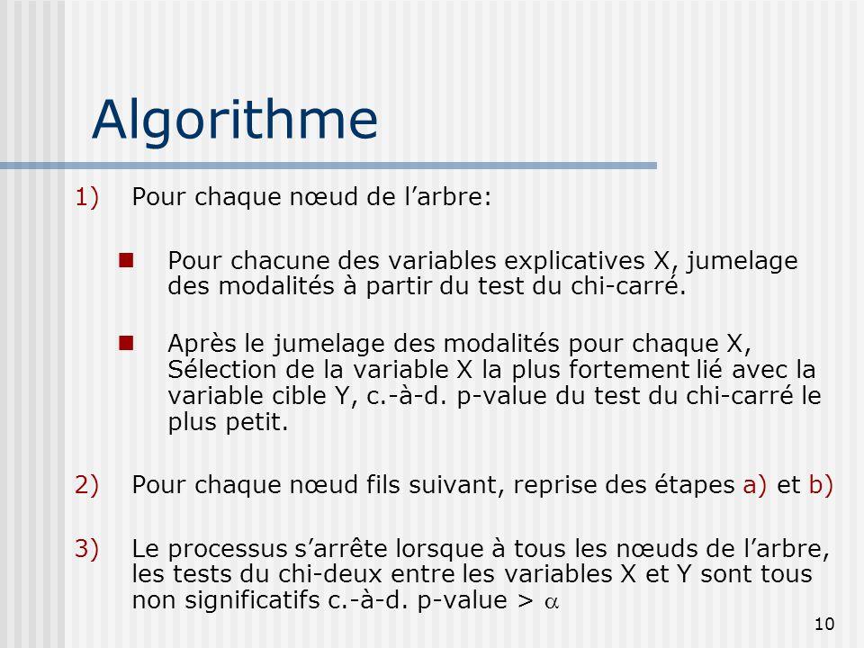 10 Algorithme 1)Pour chaque nœud de larbre: Pour chacune des variables explicatives X, jumelage des modalités à partir du test du chi-carré. Après le