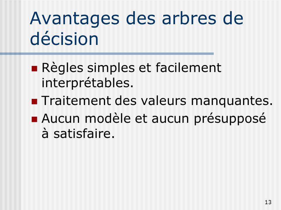 13 Avantages des arbres de décision Règles simples et facilement interprétables. Traitement des valeurs manquantes. Aucun modèle et aucun présupposé à