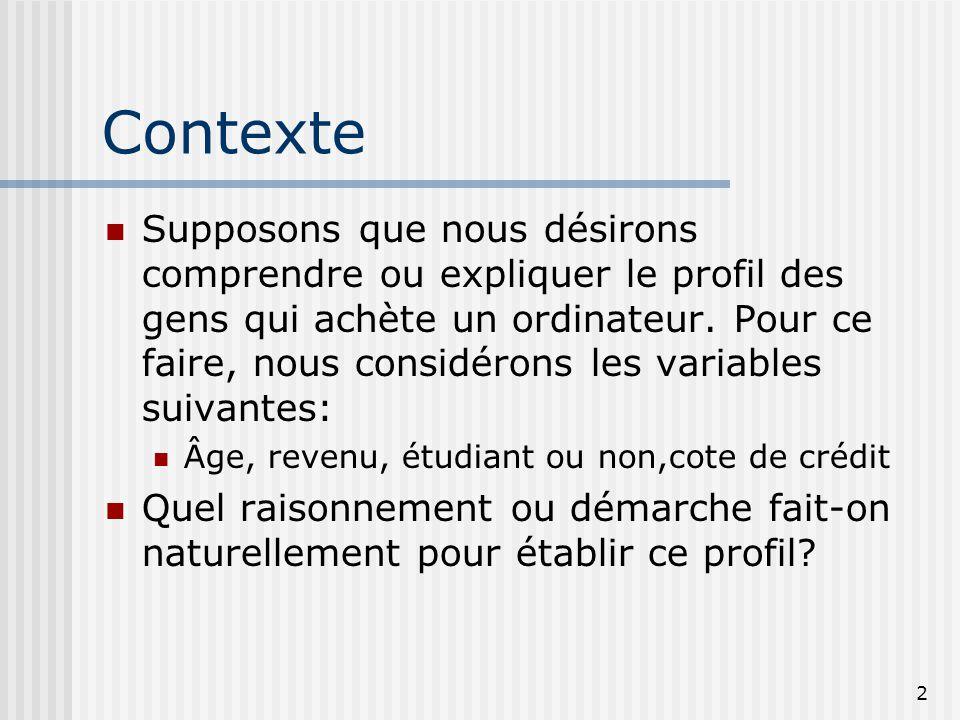 13 Avantages des arbres de décision Règles simples et facilement interprétables.