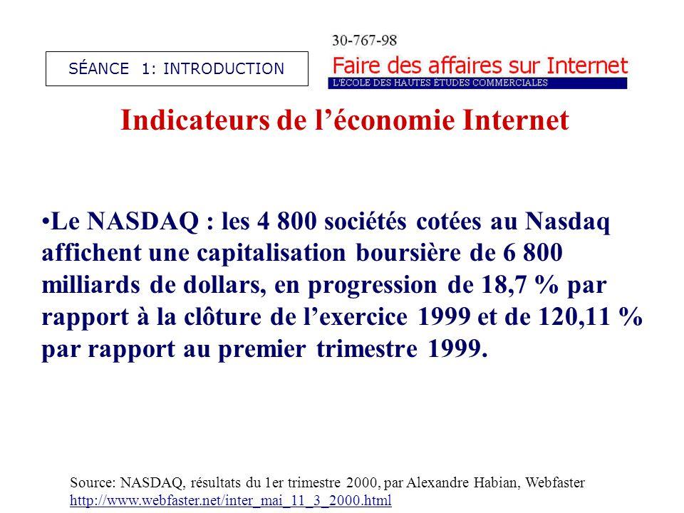 Indicateurs de léconomie Internet Le NASDAQ : les 4 800 sociétés cotées au Nasdaq affichent une capitalisation boursière de 6 800 milliards de dollars, en progression de 18,7 % par rapport à la clôture de lexercice 1999 et de 120,11 % par rapport au premier trimestre 1999.