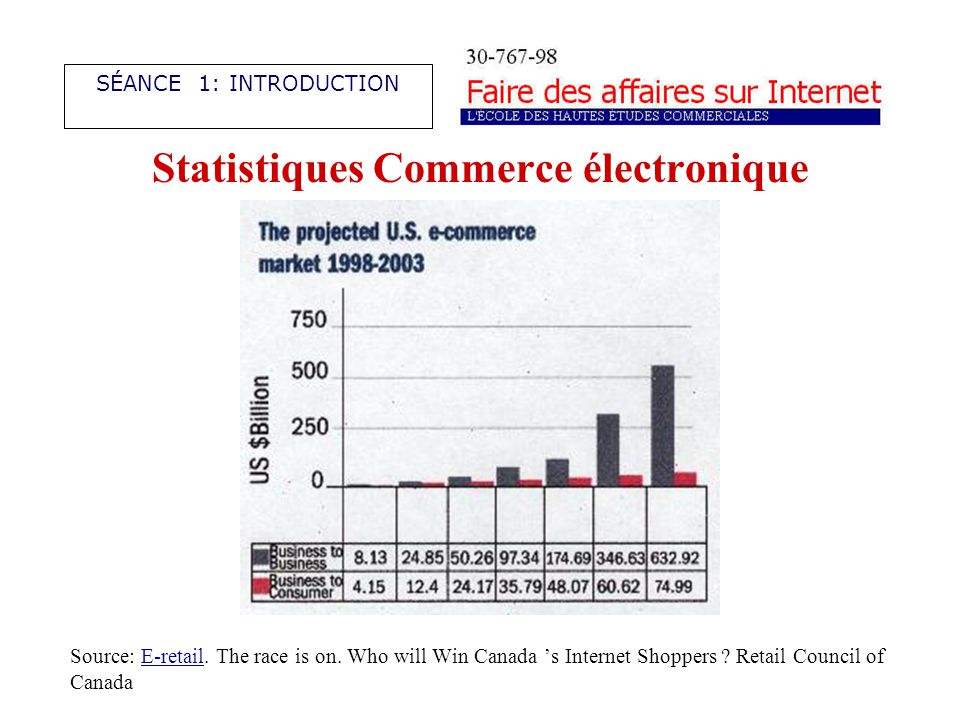 Statistiques Commerce électronique Source: E-retail. The race is on. Who will Win Canada s Internet Shoppers ? Retail Council of CanadaE-retail SÉANCE