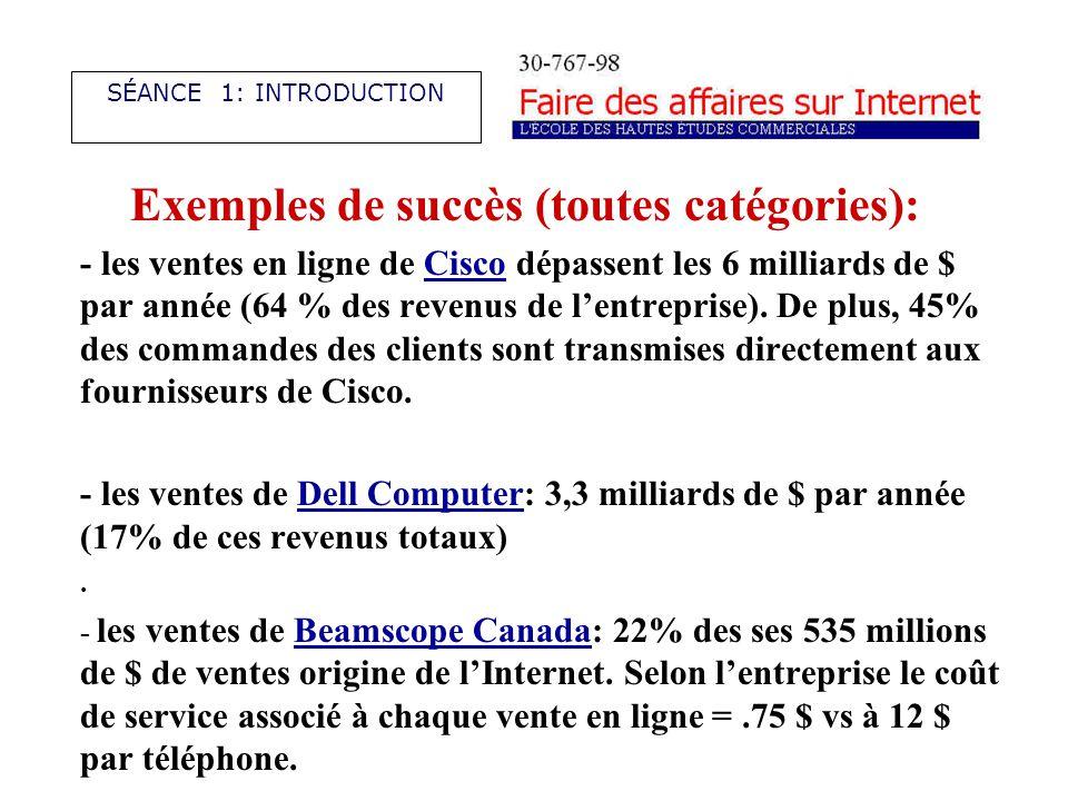 Exemples de succès (toutes catégories): - les ventes en ligne de Cisco dépassent les 6 milliards de $ par année (64 % des revenus de lentreprise).