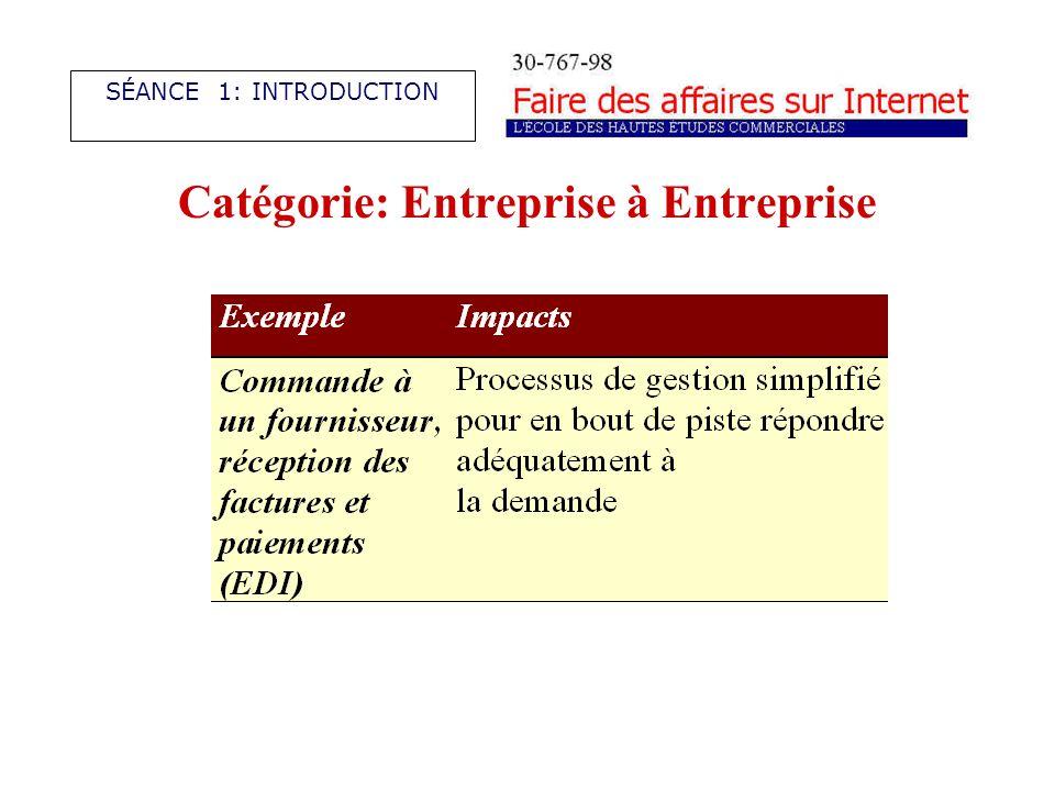 Catégorie: Entreprise à Entreprise SÉANCE 1: INTRODUCTION