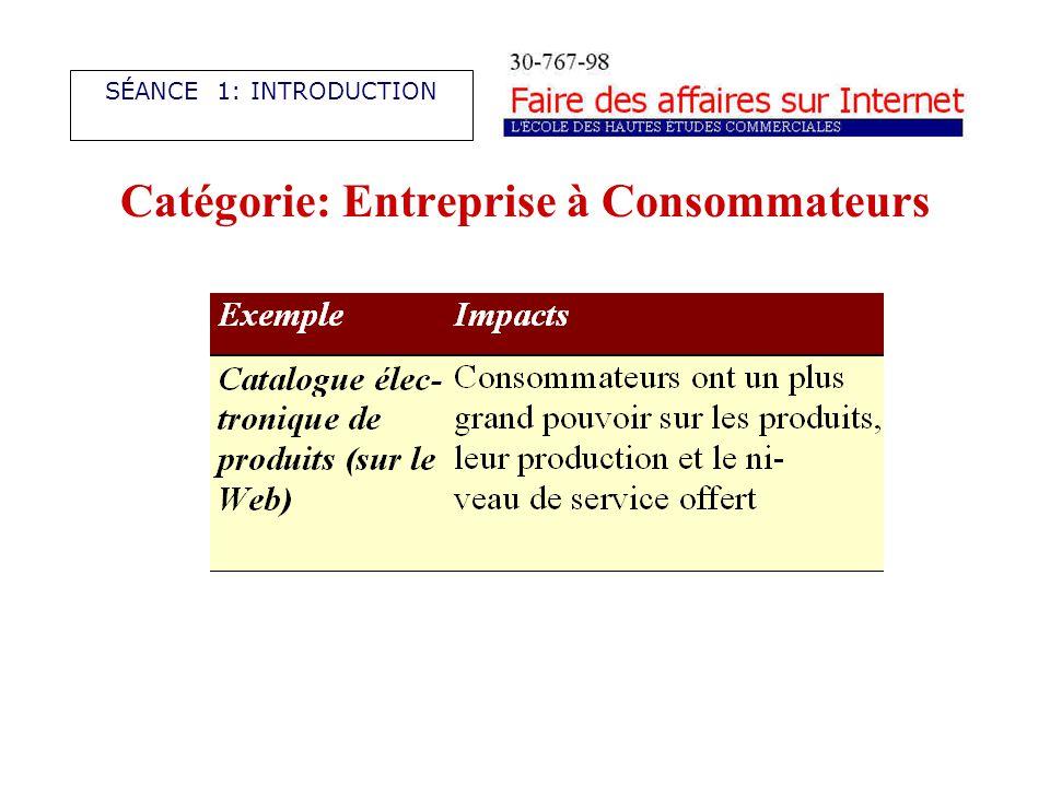 Catégorie: Entreprise à Consommateurs SÉANCE 1: INTRODUCTION