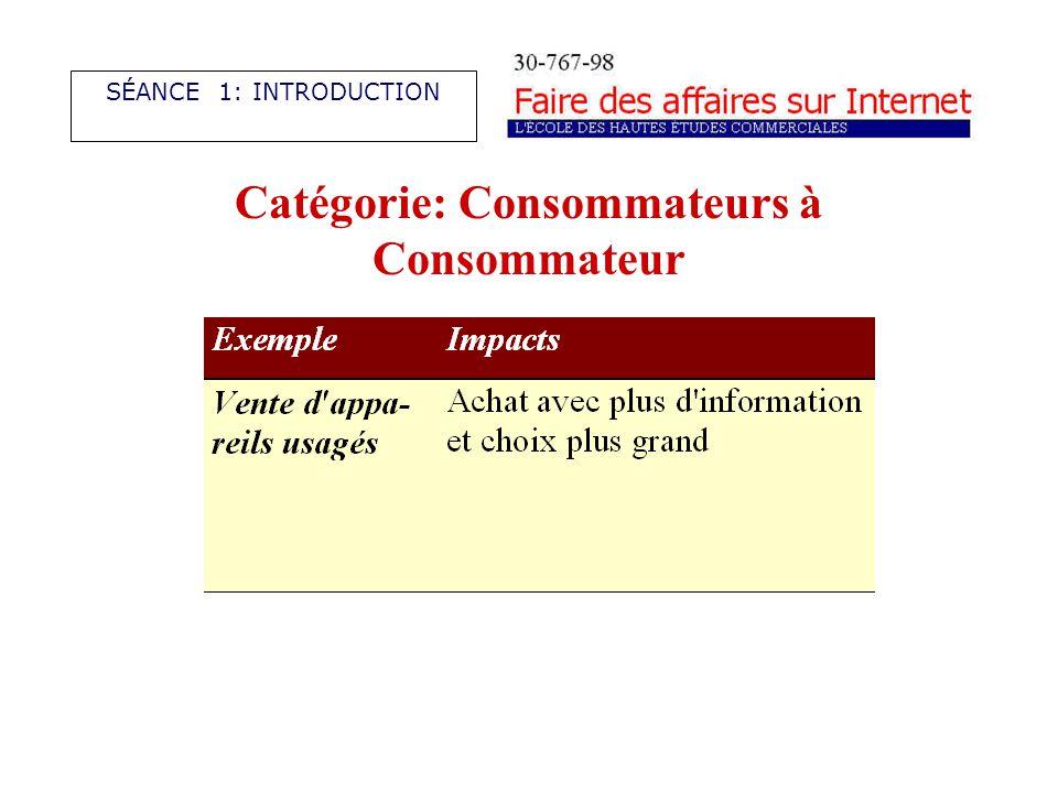 Catégorie: Consommateurs à Consommateur SÉANCE 1: INTRODUCTION