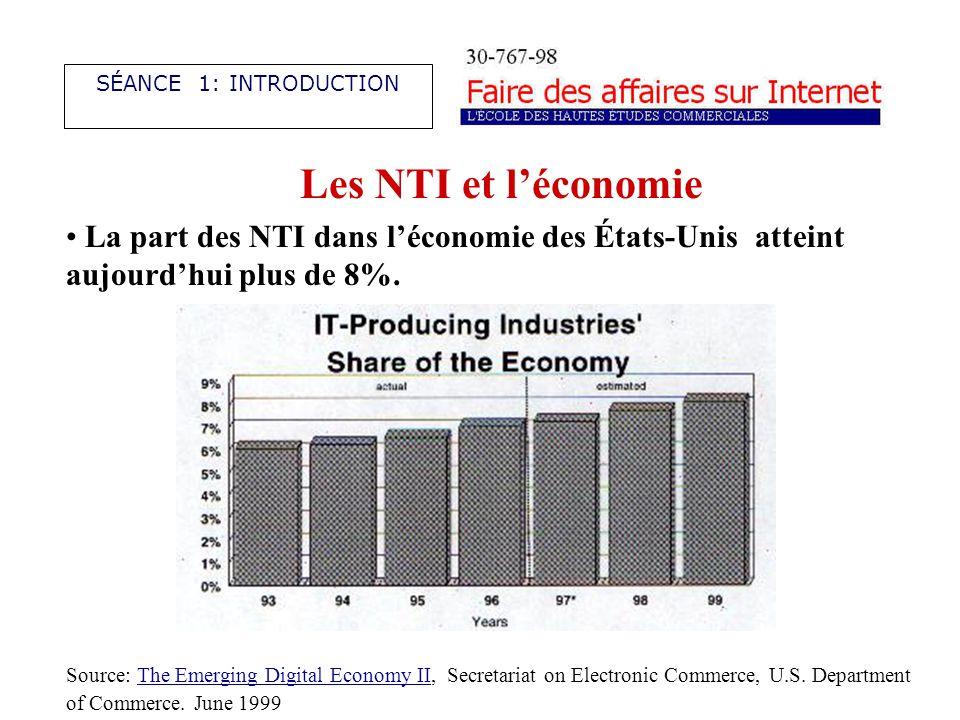Les NTI et léconomie En 1996-1997, les NTI ont contribué à réduire linflation de 1% grâce à une baisse des prix Source: The Emerging Digital Economy II, Secretariat on Electronic Commerce, U.S.
