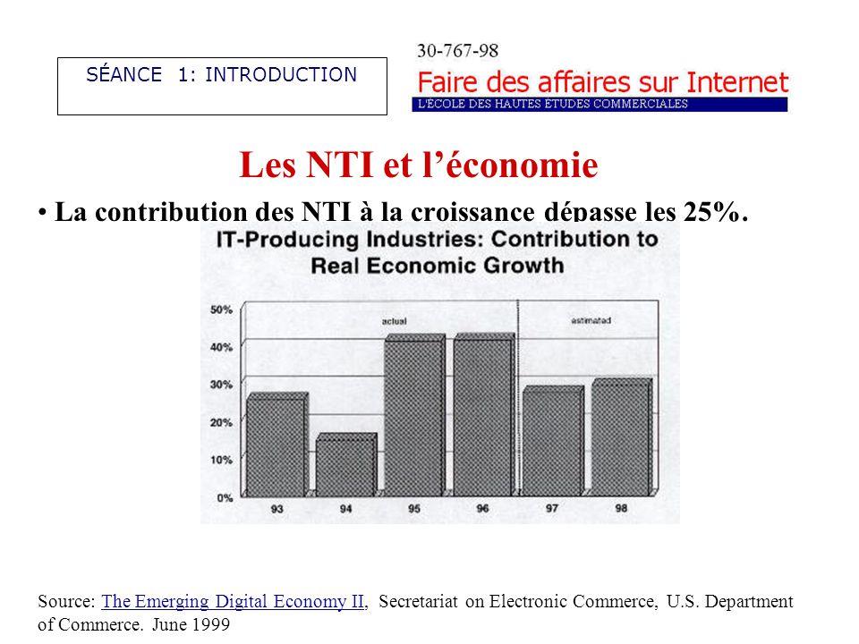 Caractéristiques de la « nouvelle économie » Les capacités de loffre qui se multiplient à cause des développements technologiques.