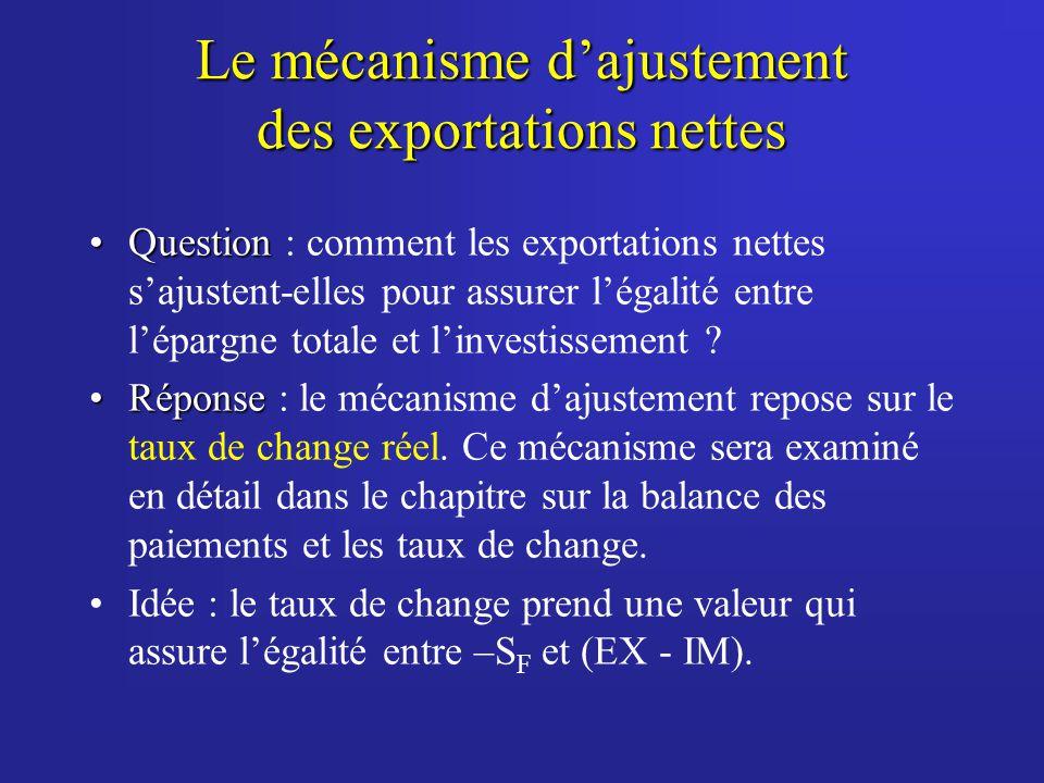 Le mécanisme dajustement des exportations nettes QuestionQuestion : comment les exportations nettes sajustent-elles pour assurer légalité entre lépargne totale et linvestissement .